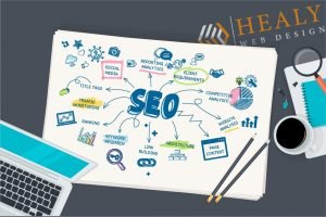 What Is SEO and Why Does It Matter for Your Website?