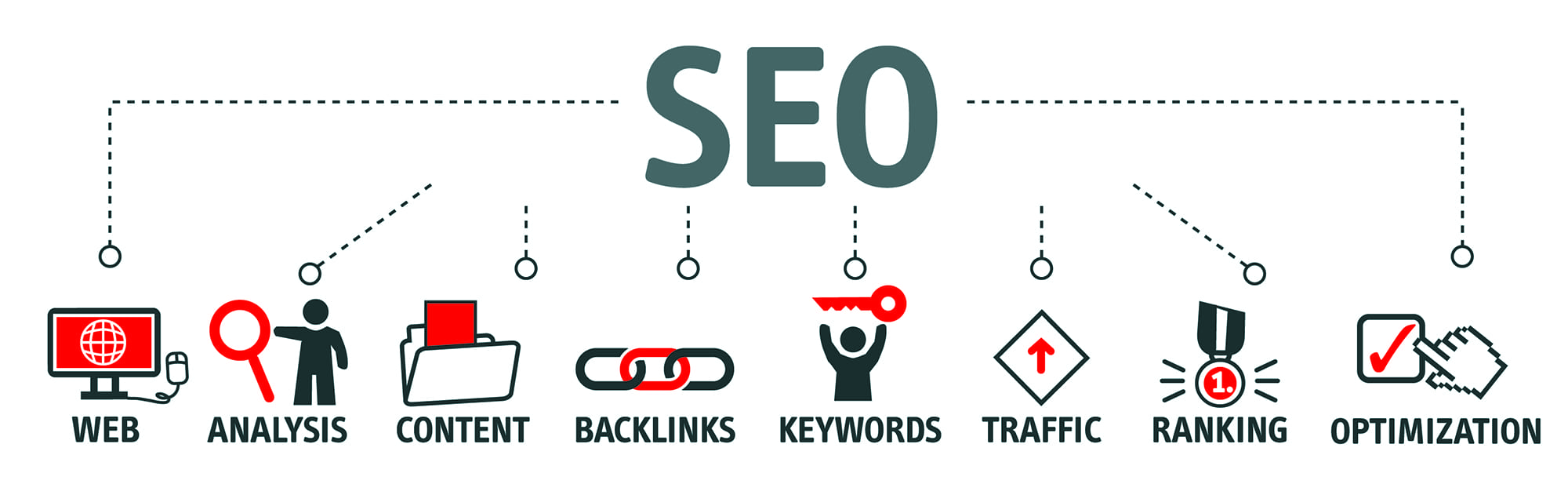 What Is Keyword Research (And How to Find Keywords for Your Blog)